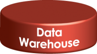 ToxBank Data Warehouse